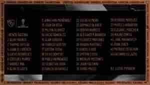 Acá, la lista completa de Independiente para la Copa Sudamericana.