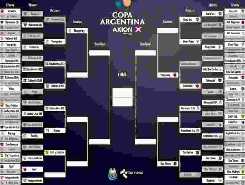 El cuadro de la Copa Argentina, por la que va Independiente